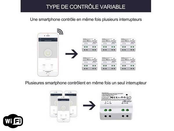 Lot de 3 Interrupteurs sans fil WIFI Smartphone & Google & Alexa 2