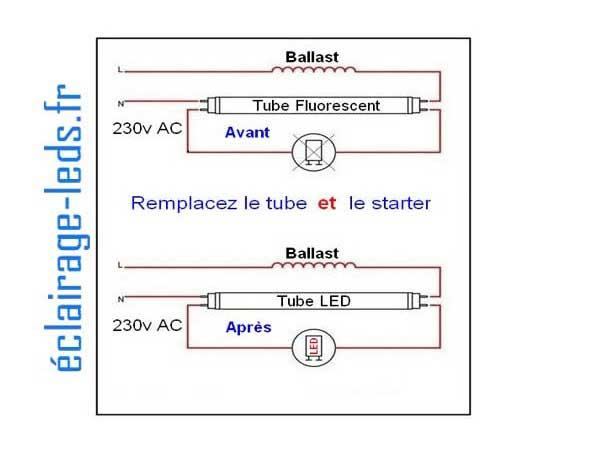 Tube LED T8 18w blanc chaud 230v